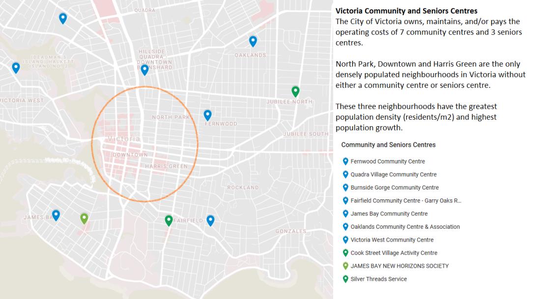 City of Victoria Community Centres